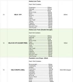 ayurvedic products franchise